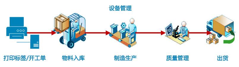 mes系统图片1